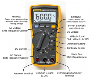 Solar Installation-Multimeters